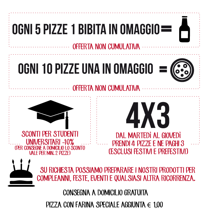 promozioni Pizzeria Lorè